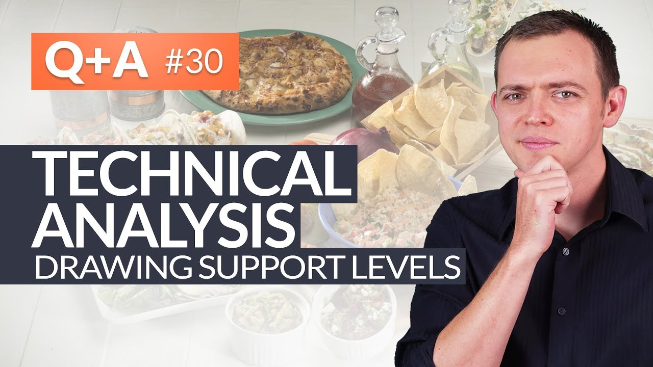 Technical Analysis - Drawing Support Levels with Just a Single Point? #HungryForReturns 30