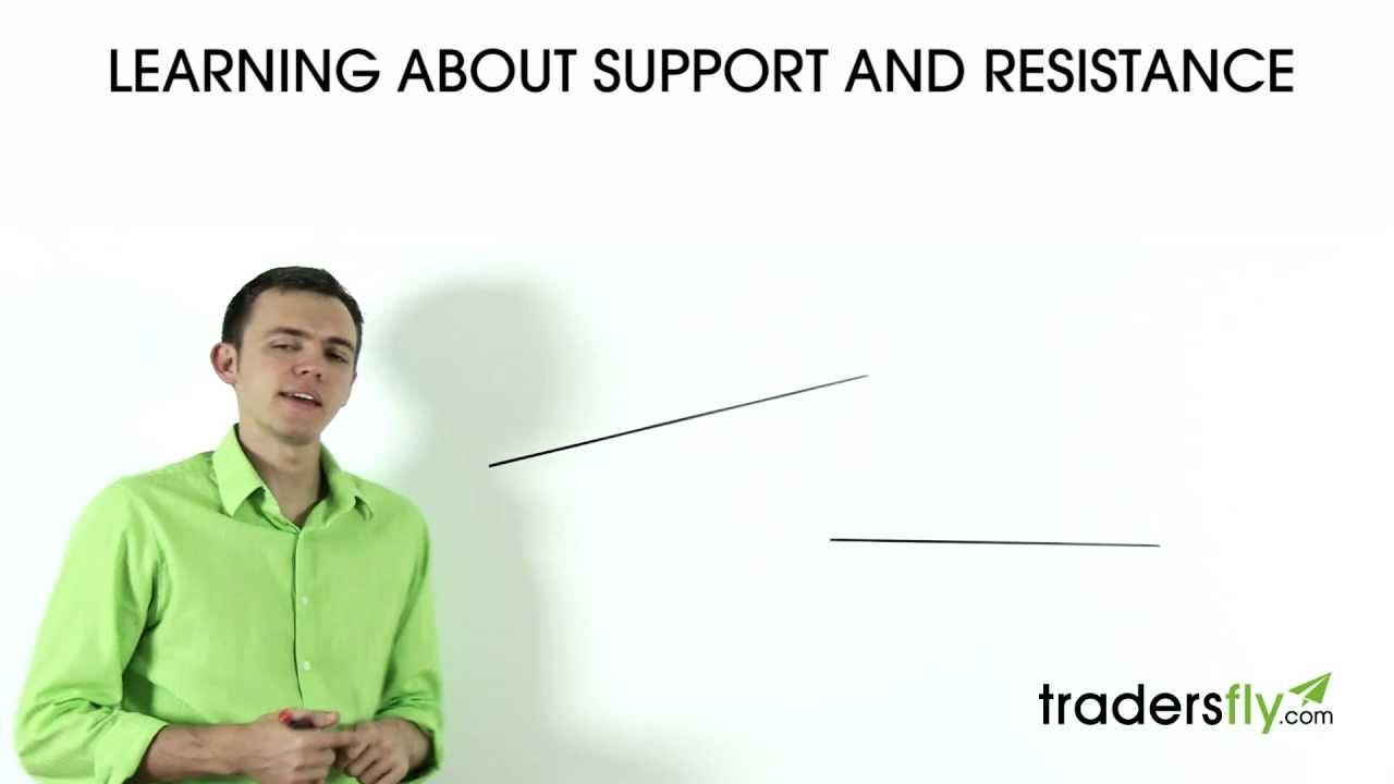 Technical Analysis: Support and Resistance on Stock Charts