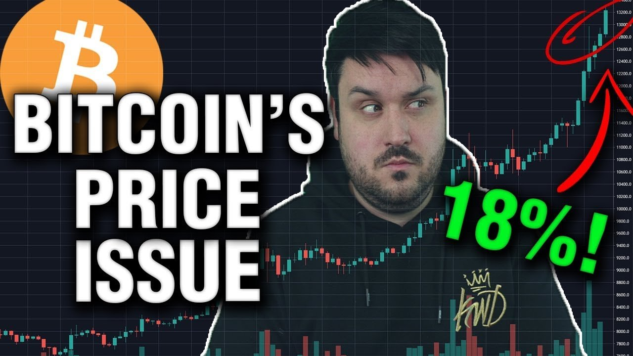 The Only Issue With Bitcoin 's Price...