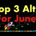 Top 3 Altcoins for June (Tron, Aelf, Zilliqa)