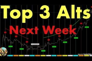 Top 3 Altcoins for Next Week