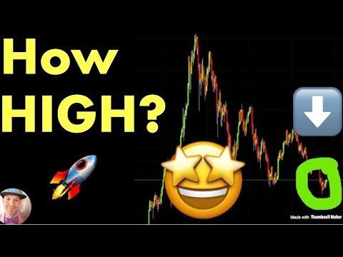 Urgent: How HIGH Will Bitcoin Go? (Bitcoin btc Crash News Today)