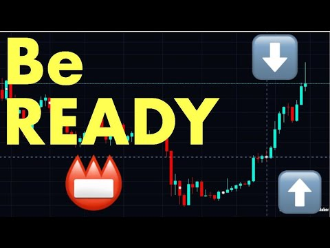 WARNING: IS BITCOIN IN BIG TROUBLE (btc crypto live technical market news price today 2019 ta)