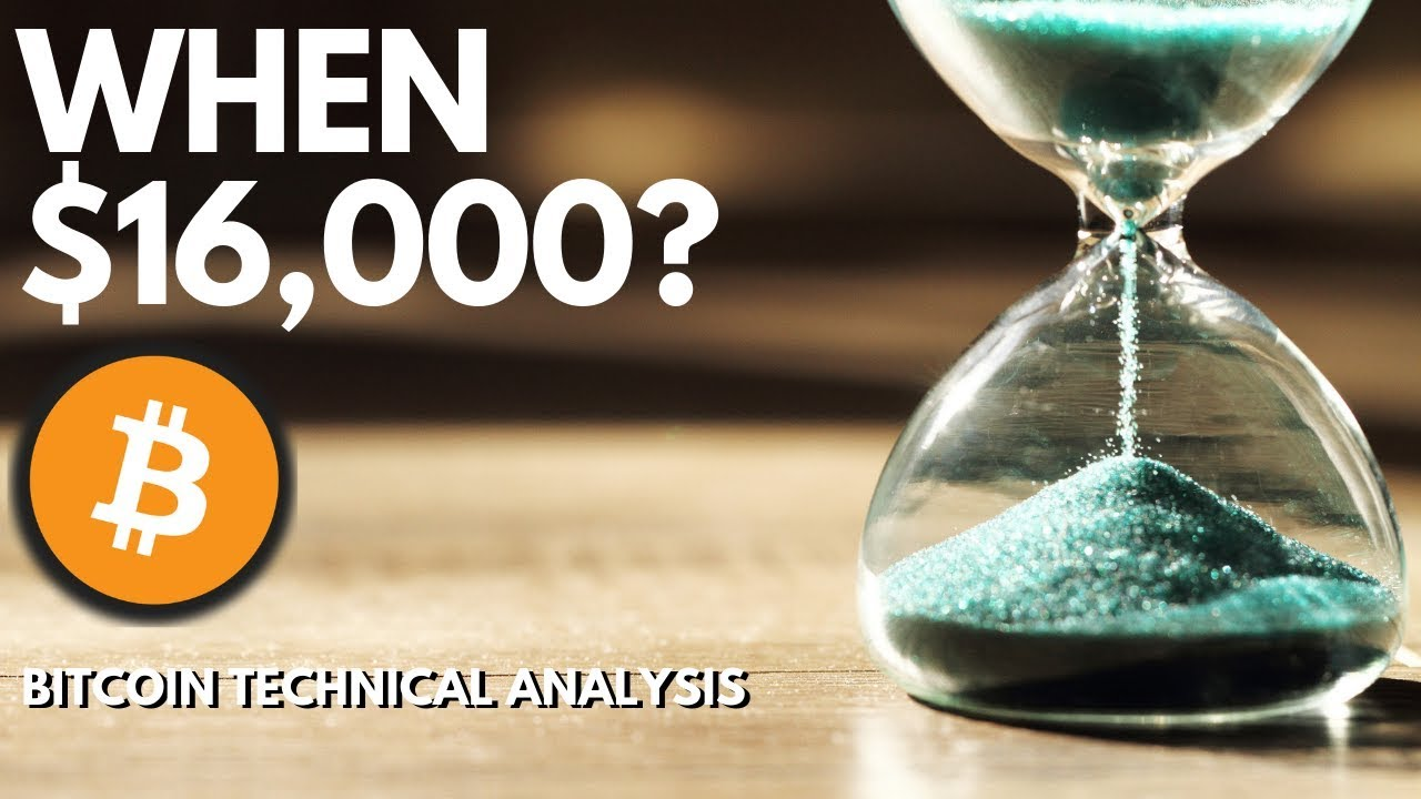 When $16,000 BTC Price? Bitcoin Technical Analysis