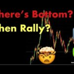 Where is Bitcoin BOTTOM + When's The Next Rally? (Bitcoin Crash LATEST News)