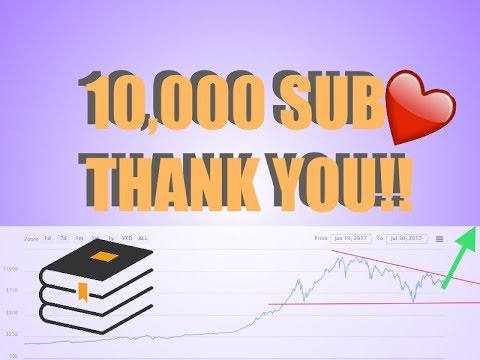 10,000 Subscriber Thank you video! How to Handle the Hardfork + FREE Ebook