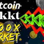 1000x Cryptocurrency Market Growth, Bakkt Bitcoin Futures, Institutional Money! Bitcoin News