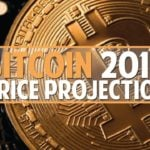 2019 Bitcoin Price Projections