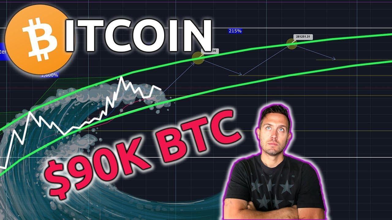 $90k Bitcoin | BTC Halving | I'm Looking At Altcoins