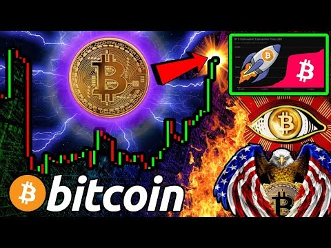 BITCOIN BREAKOUT or FAKE OUT?! Did the Fed Just Kickstart the Next Parabolic Run?!