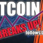 BITCOIN BREAKS UP | BTC Price Update