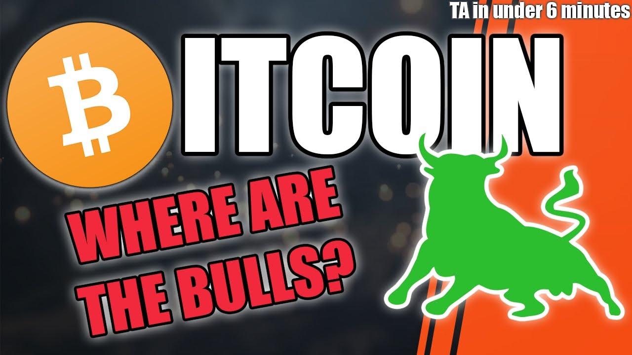 BITCOIN BULLS MISSING? | BTC Price Update