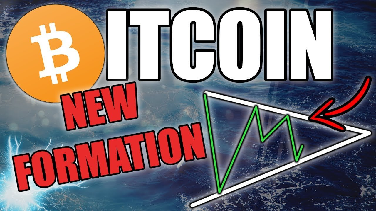 BITCOIN NEW FORMATION   BTC Price Update