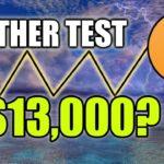 BITCOIN NEXT MOVE - CAN BTC TEST $13k AGAIN?