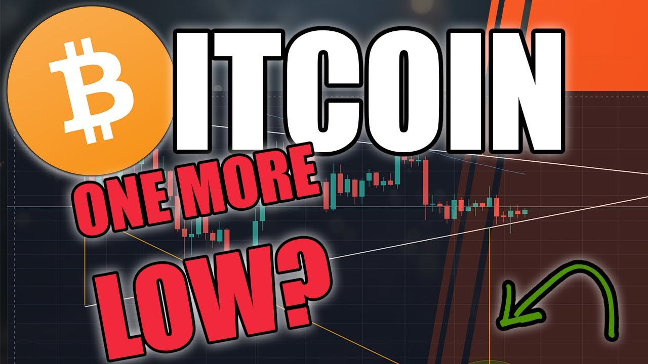 BITCOIN ONE MORE LOW? | BTC Price Update