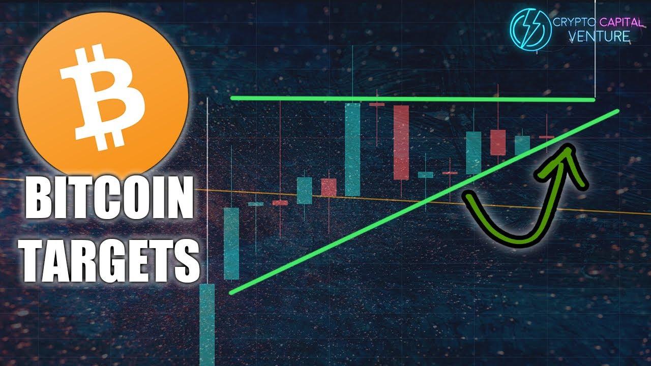 BITCOIN PATTERN TO WATCH | BTC Price Update