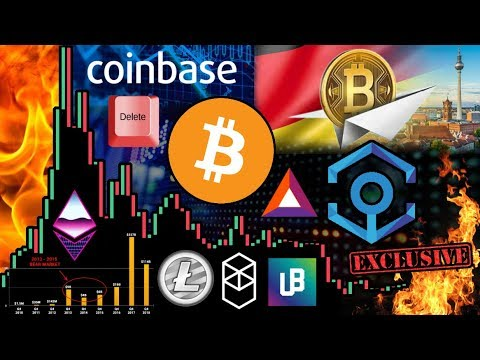 Bitcoin: A Game of Accumulation! Delete Coinbase? German Regulation   Ankr Update