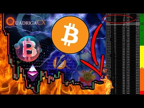 Bitcoin About to Make a MASSIVE Move?!? The ONE Indicator NO ONE is Talking About...