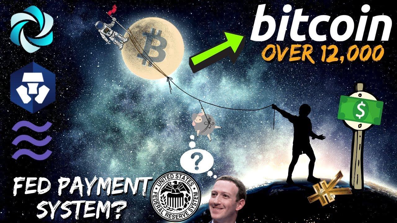 Bitcoin BREAKOUT | FED Payment System | BTC Beats Stocks