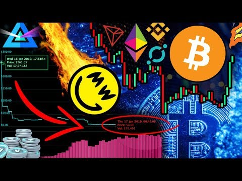 Bitcoin Breakout or Fakeout?!? $GRIN Dumps!!! $ETH Futures? Binance Freezes Funds! V-Bucks Scandal