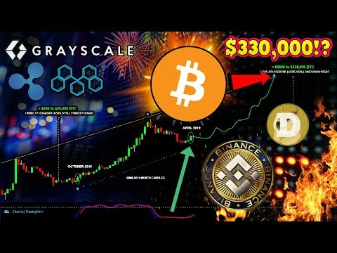 Bitcoin Bull Run is CLOSER Than You Think! [PROOF] $BTC to $330k?! BNB Stablecoin? ? Morpheus Labs