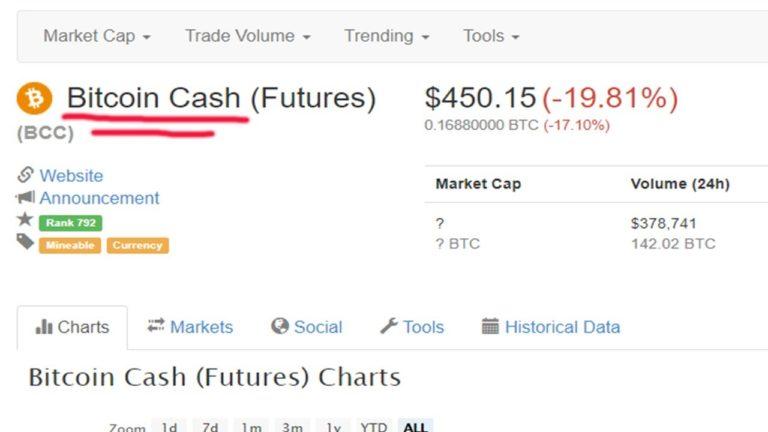 Bitcoin Cash is Listed on Coinmarketcap!
