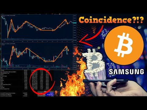 Bitcoin Coincidence or Next Stop $5,367!? Almost 16% of ALL BITCOIN is Owned by Intermediaries?!