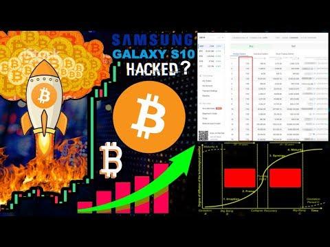Bitcoin Demand is BOOMING! OTC Markets Going WILD!!! Samsung Galaxy S10 Hacked?!