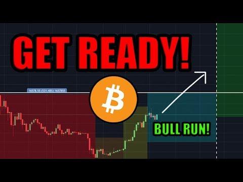 Bitcoin Setting Up For A MASSIVE BULL RUN That Will Make 2017 Look Like A MoleHill