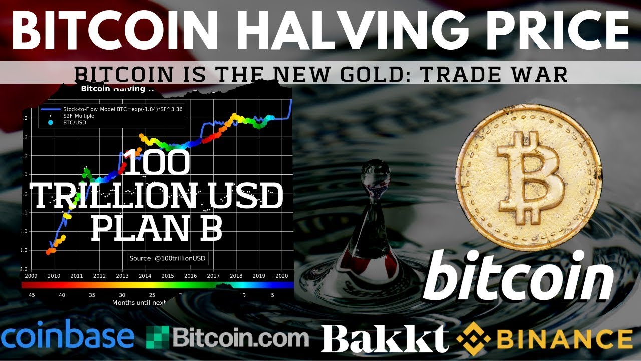 Bitcoin's Value with Scarcity   BTC is the NEW GOLD   Coinbase, Binance, Bakkt - Bitcoin News