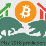 Bull or Bear: May 2018 market prediction