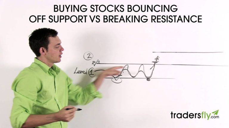 Buying Stocks Bouncing off Support vs. Breaking Resistance