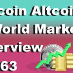 """Craving Crypto EP 63 """"Bitcoin Altcoin + World Market Overview"""""""