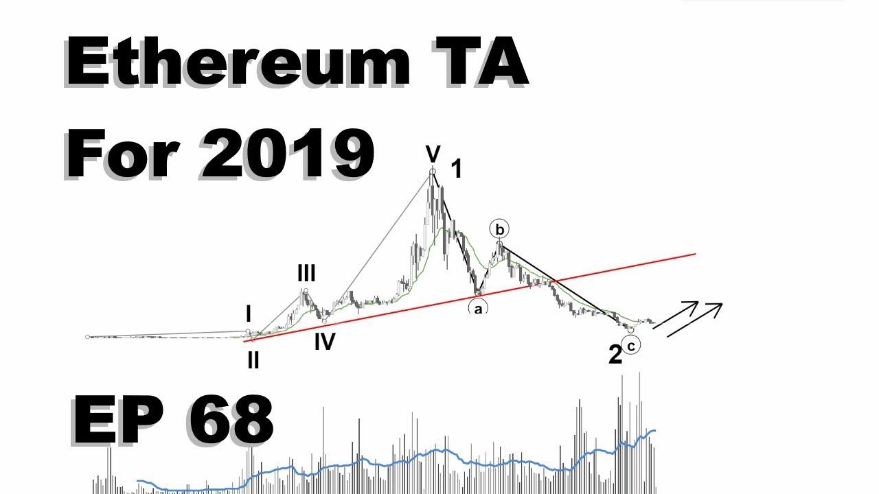 "Craving Crypto Ep 68 ""Ethereum Technical Analysis 2019"""