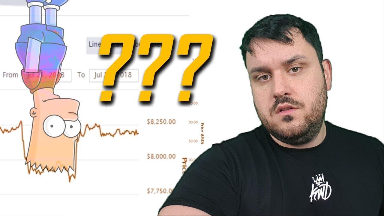 Crypto Being Crypto...