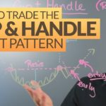 Cup and Handle Stock Chart Pattern: Technical Analysis Ep 204