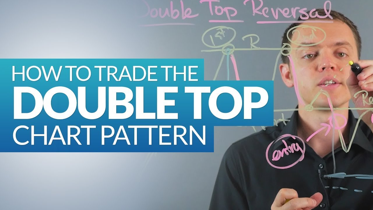 Double Top (Reversal) Stock Chart Pattern & How to Trade it: Technical Analysis Ep 224