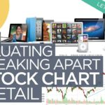 Ep 84: Evaluating & Breaking Apart a Stock Chart in Detail