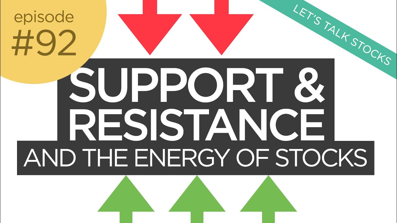 Ep 92: Support and Resistance & the Energy of Stocks
