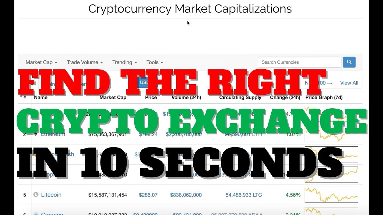 Find the Right Crypto Exchange in Seconds