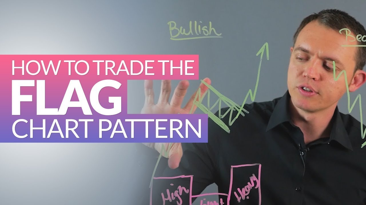 Flag Stock Chart Pattern (Continuation): Technical Analysis Ep 220