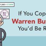 Following the Investments of Warren Buffett | Phil Town