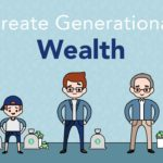 How to Get Rich for Generations to Come | Phil Town