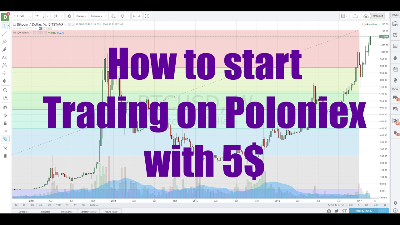 How to Start trading on Poloniex with 5 $