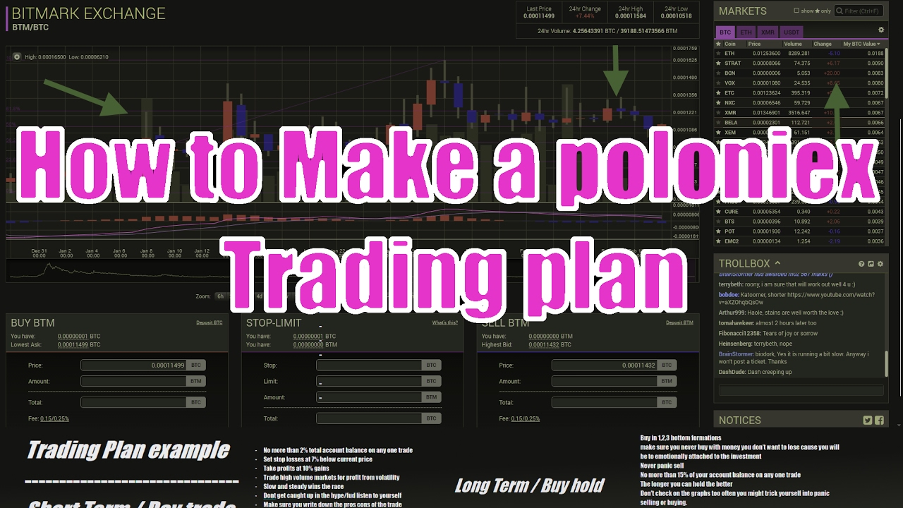 How to make a Trading plan (Cryptocurrency) Free template Download