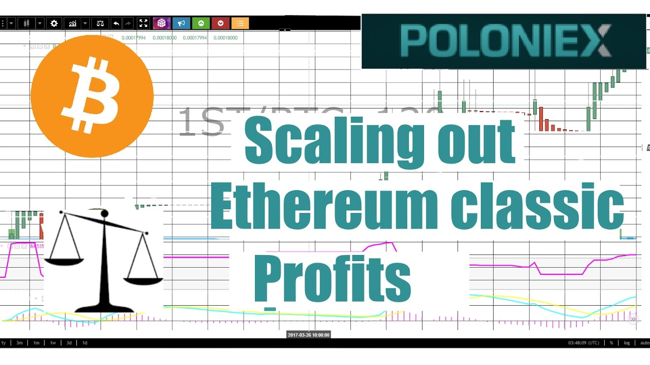 How to scale out of profits (ethereum classic)