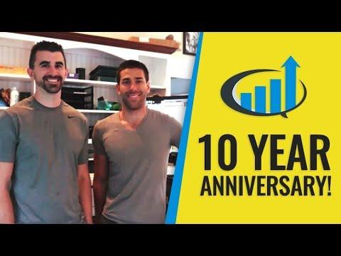 Investors Underground - 10 Years of Trading Success