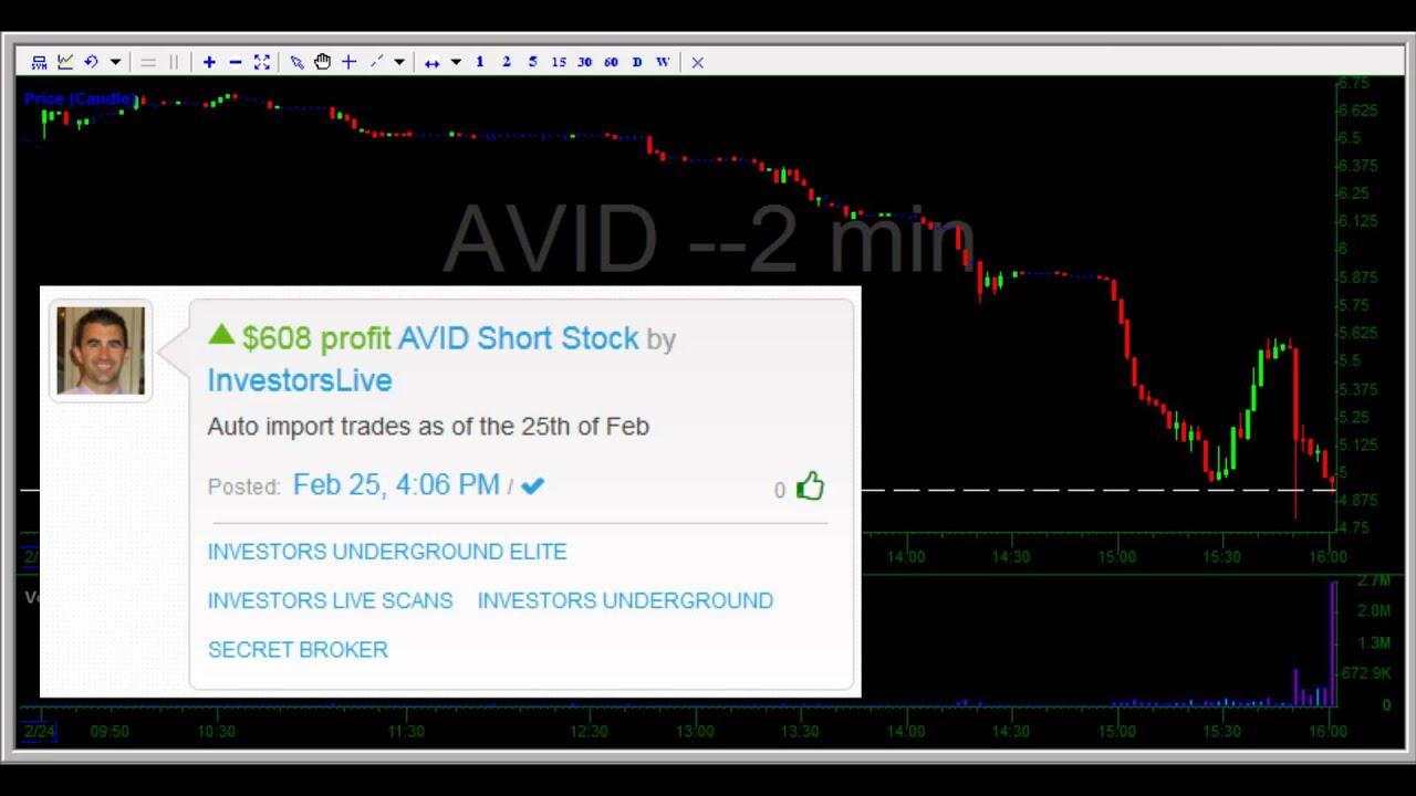 """Investors Underground trade recap - """"AVID"""" short for delister"""
