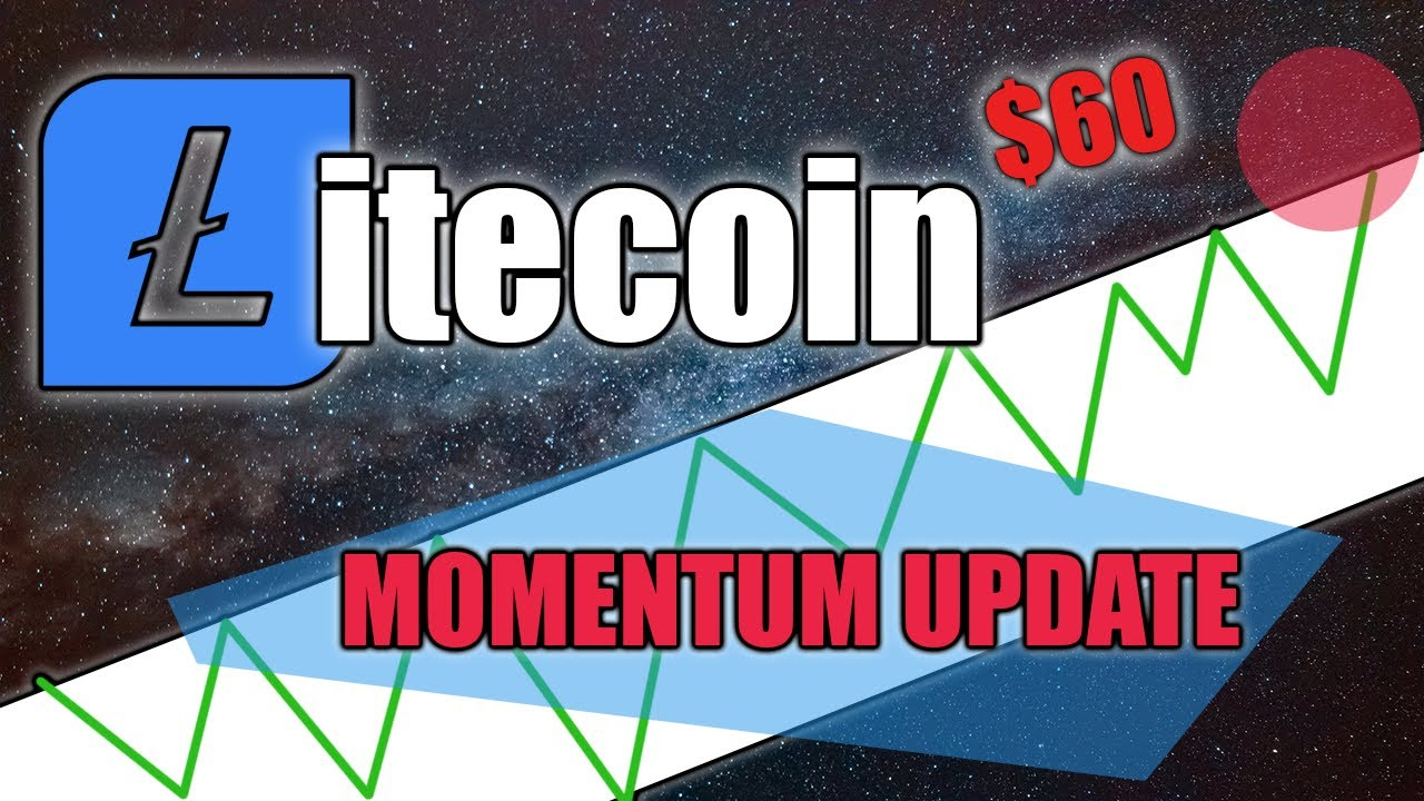 LITECOIN Momentum & LTC Higher Highs