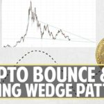MARKET UPDATE: Crypto Bounce + New Pattern (Falling Wedge)